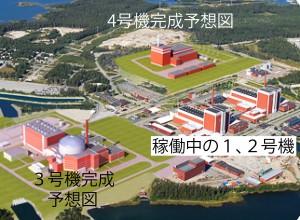 オルキルオト原子力発電所レイアウト©TVO