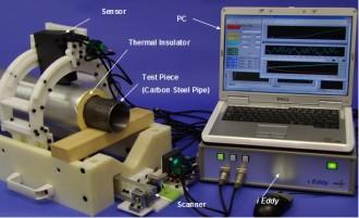 真:電磁誘導非破壊検査装置