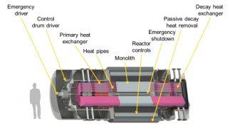米エネ省の先進的原子力技術研究開発支援、WH社製SMRも対象に ...